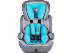 Автокресло Lionelo Levi Plus (9-36 кг) (baby/blue)