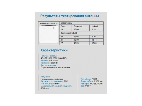 Антенна планшетная ANTENITI 4G LTE MIMO 2x24 dbi White Харьков