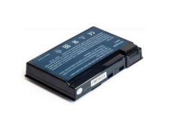 Аккумулятор для ноутбука ACER TravelMate C300 (BTP-63D1 AC-63D1-8) 14.8V 4400mAh PowerPlant (NB00000168)
