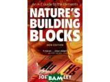Цены на Nature`s Building Blocks