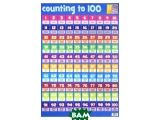 Цены на Counting to 100 chart