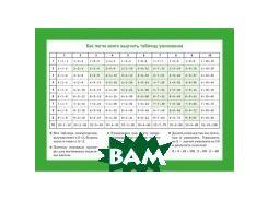 Таблица умножения. Арифметические действия их свойства
