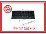 Цены на Клавиатура APPLE Macbook Pro R...
