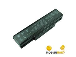 Аккумулятор PowerPlant для ноутбуков ASUS F2, F3 11,1V 5200mAh (NB00000012)