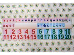 Лента звуков и цифр для начальных классов Бумага