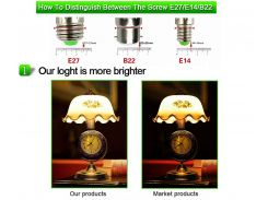 220В Светодиодная лампа Энергосберегающая 20 шт комплект 18 ватт, Е27