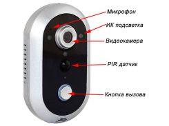 IP видеодомофон WIFI-216 PoliceCam