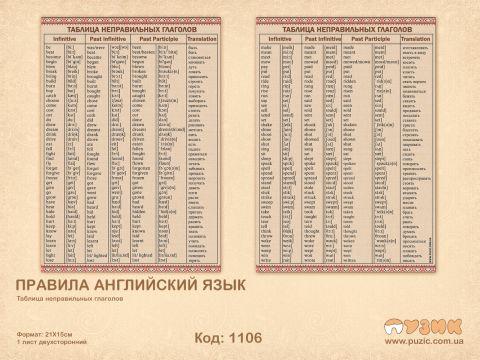 Правила по английскому Киев