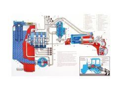 Раздельно-агрегатная гидросистема МТЗ