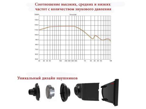 Беспроводные Bluetooth наушники 2day G5 с технологией шумоподавления Black (2d-404)