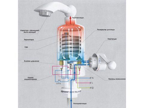 Кран-водонагреватель проточный 2Life k4 3000 Вт White + аэратор поворотный (n-37)