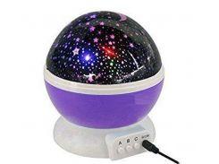 Ночник-светильник звездного неба Star Master шар Фиолетовый (714268671А)