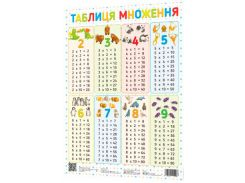Плакат Таблица умножения New Зірка (346813)