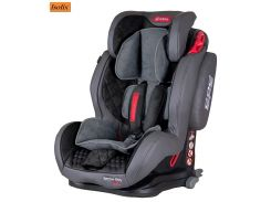 Автокресло Coletto Sportivo Only ISOFIX 9-36 Grey
