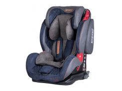 Автокресло Coletto Sportivo Only ISOFIX 9-36 Blue